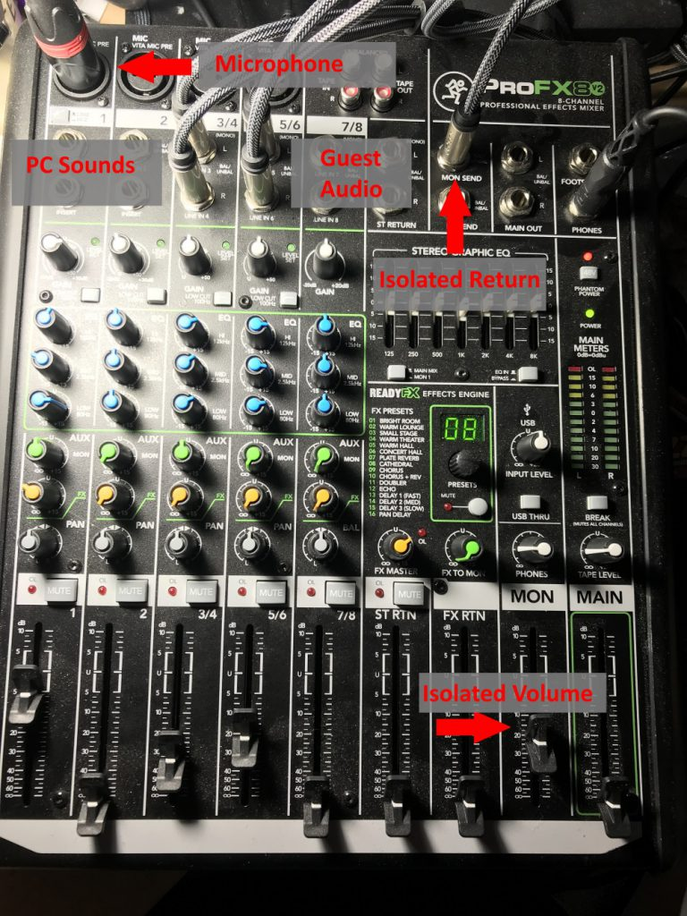 Updated Mixer photo showing the Channel 5/6 configuration